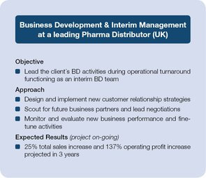 Business development & interim management at a leading Pharma distributer