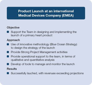 Product launch at an international medical devices company