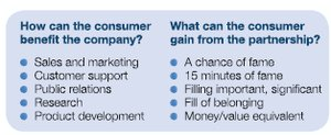 Consumer gain and benefit