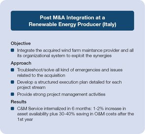 Post M&A integration at a renewable energy producer