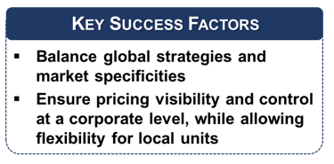 key_success_factors