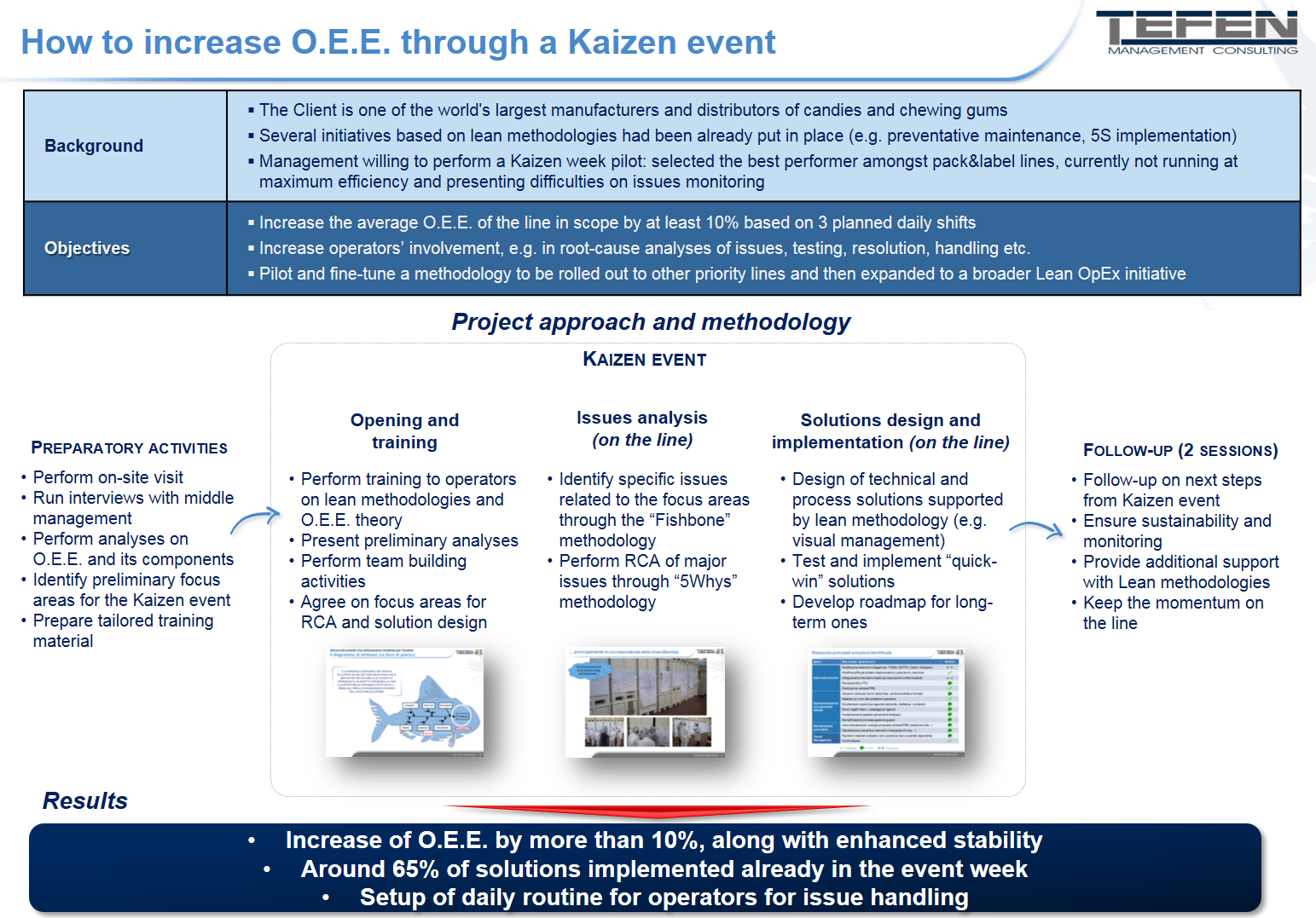 How to Increase O.E.E. Thorugh a Kaizen event - a One Pager